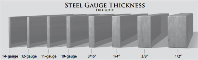 champion gun safe steel thickness comparison
